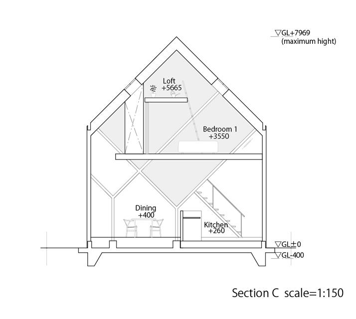 house-H-by-Hiroyuki-Shinozaki-Architects-Tokyo-yatzer-2