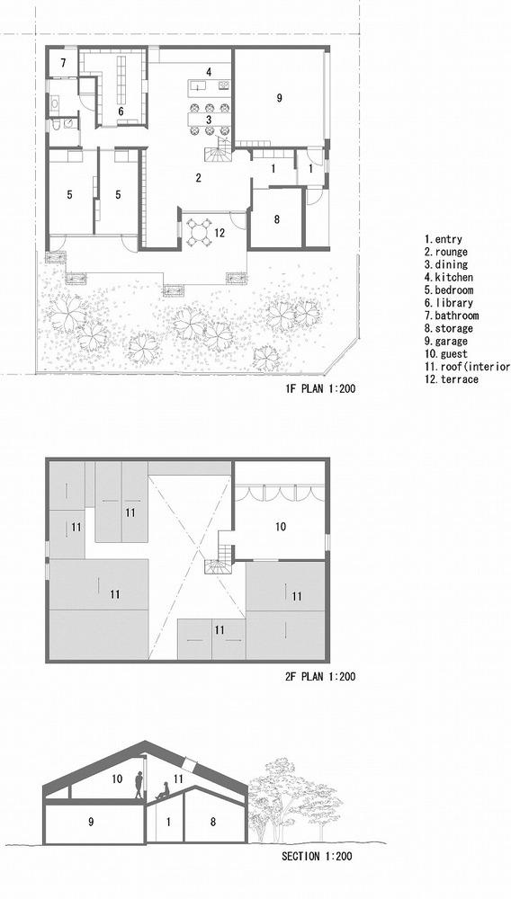 House K, Yoshichika Takagi. Plan 1:200